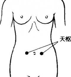 """""""腹部刷""""让您的腹部变得有活力"""