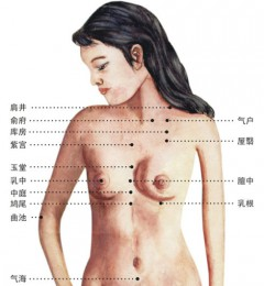 中医奇经八脉 解决女性健康小问题