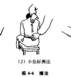 中医手法治疗脊椎病的作用原理