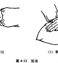 挤压类手法治疗脊椎疾病的详细步骤