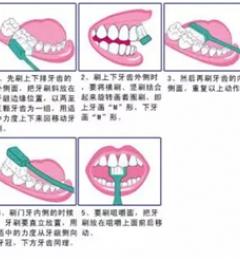 口腔健康小课堂|刷牙大讲究!你这么多年的牙都白刷了吗?