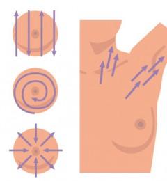 女性健康靠自己 乳癌的自我检查