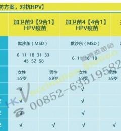 安省为学生免费接种HPV疫苗