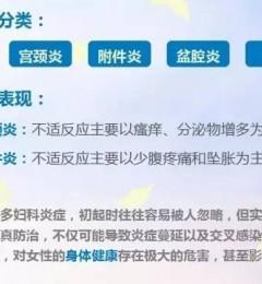 张贤华解说:妇科疾病久拖不治危害大