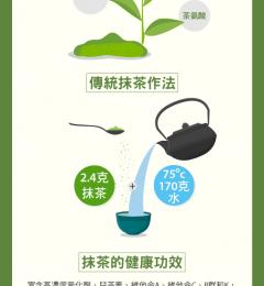 神奇抹茶:比�G茶、咖啡�提神 健康价值高