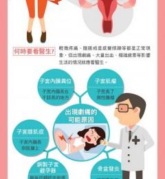月经为什么会疼痛?