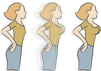 """你的""""胸""""襟够宽吗?长沙瑞澜美容整形丰胸大法"""