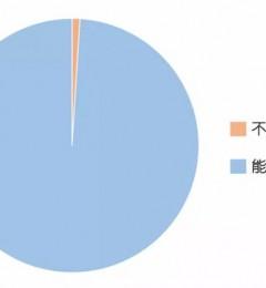 """中国司机的心理阴影面积 中国""""好司机""""不易做"""