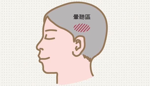 缓解不明原因头痛 中医穴位按摩效果好