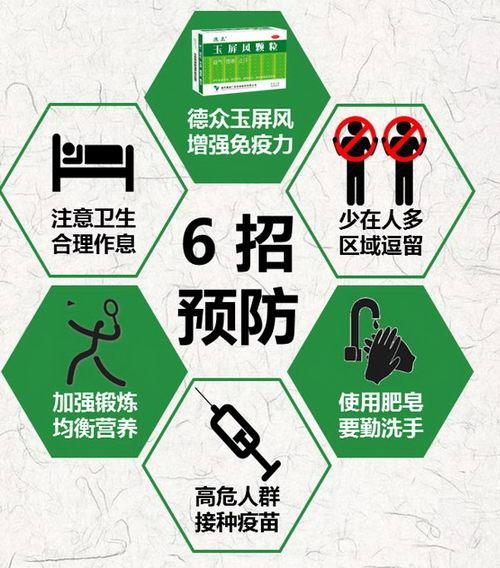 警惕流感,玉屏风助你提升提抗力