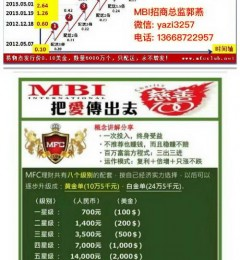 MBI理财注册具体流程是什么?MBI招商总监郭燕教你
