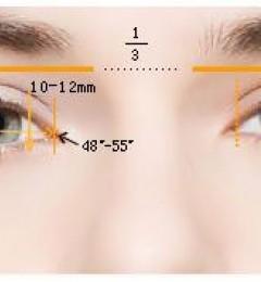 连喜艳谈割双眼皮的最佳年龄是几岁?手术后会产生后遗症吗?