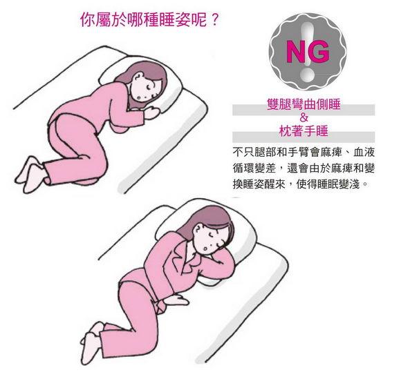 睡眠睡姿不正确引发呼吸暂停 会危害您的健康