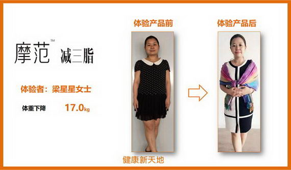 """减脂达人月减30斤武汉健康新天地传授高效减脂""""秘籍"""""""