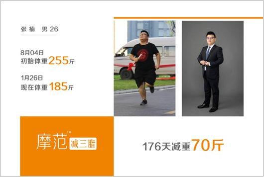 武汉健康新天地领跑两万人减三脂 30余万斤突破减脂新高度