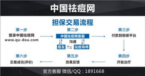 中国祛痘网首创祛痘担保交易平台