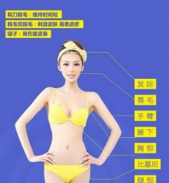 上海美立方整形任天平:解决你的肌肤问题