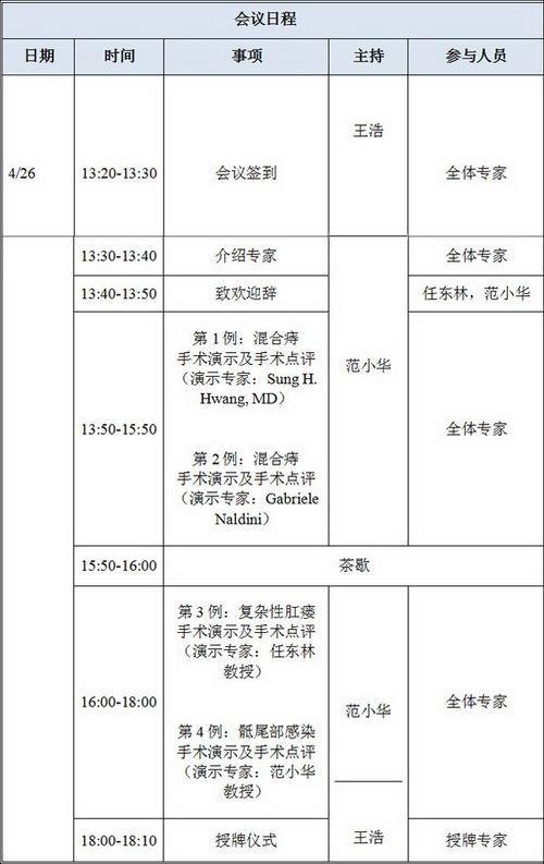 """广州东大肠医院正规吗?""""中意韩""""盆底脱垂性疾病TST学术沙龙"""