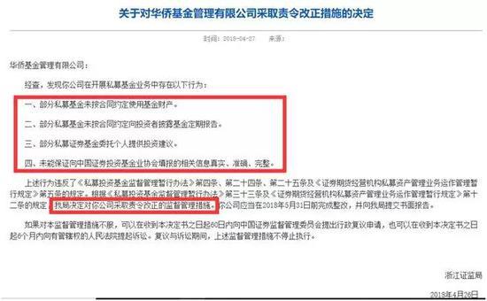 浙江2家私募被罚 华侨基金涉及多项违规