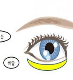 慈溪悦尔医美―桃花眼和卧蚕有什么好处