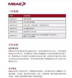 Mbaex区块链交易平台官方网站