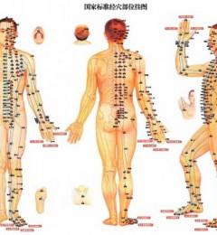 3大养生穴位与健康息息相关