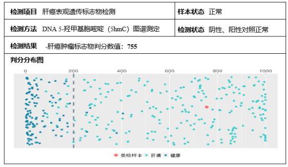 易毕恩参加第六届海峡两岸感染病、肝病高峰论坛(温州)