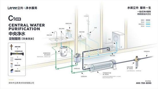 家庭日常用水学问大,不同环境要用不同的水