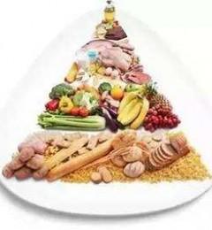 合理膳食,适量运动是健康的基石
