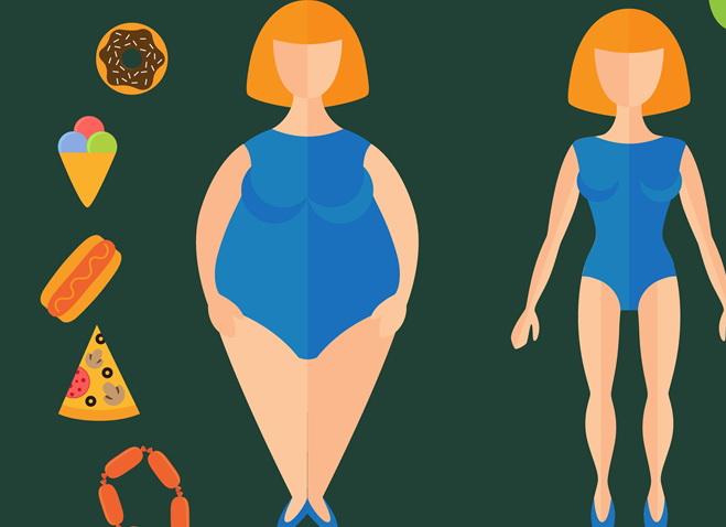 中了肥胖魔咒! 9个饮食习惯轻松摆脱