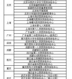 """中康体检网牵桥搭线开启双12,公立医院体检也能很""""亲民"""""""
