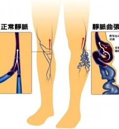 南京创面修复首次实现多学科渗透,治疗水平将获质的提升