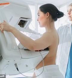 最新美国乳腺癌筛查健康指引