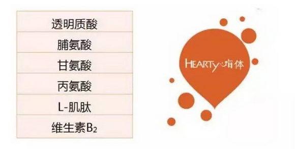 北京伊美尔健翔医院:长颈纹怎么办