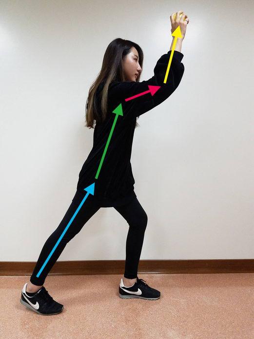为何弯个腰就闪到? 核心肌群比你想得更重要
