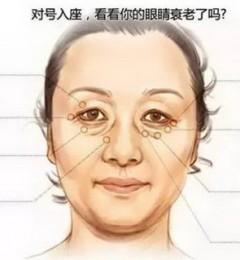 八大处整形郭鑫教授:面部年轻化,你需要综合治疗!