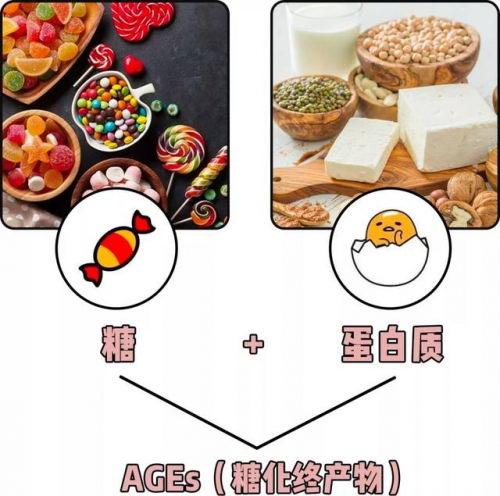关于抗糖,你知道多少?