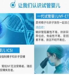 去南昌康健生殖医院做试管婴儿要经历哪些?