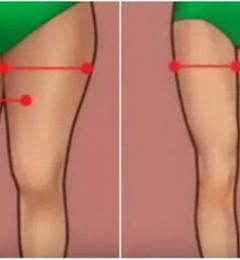 大腿上的赘肉越积越多 中医瘦腿茶让你完美大变身