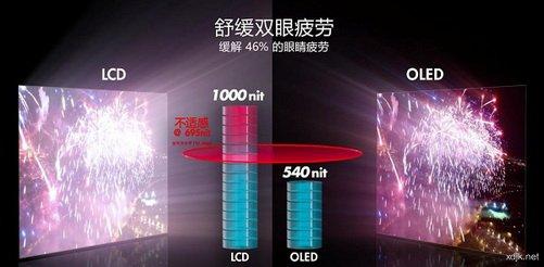 春节促销迎来热潮,OLED高端电视产品规模将继续扩大