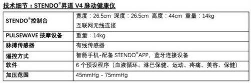 致力守护大众健康,STENDO�N道V4脉动健康仪进入中国市场